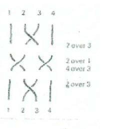 Fotografie: základní vzor pro palčikování